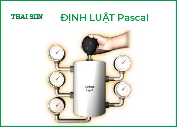 dinh-luat-Pascal